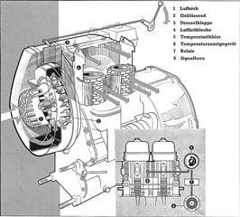 Porsche Standard AP Gebläse-Luftkühlung Zeichnung