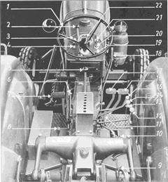 Porsche Traktor Super Export 329 Bedienungs- und Kontrollorgane
